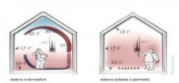 riscaldamento termosifoni-pavimento