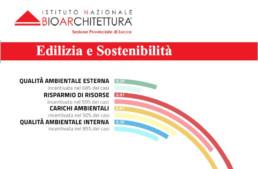 Lo stato dell'arte circa l'applicazione di criteri di sostenibilità nei Regolamenti edilizi in Provincia di Lucca