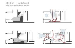 schemi illuminazione i funzionali